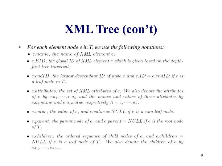 XML Tree (con't)