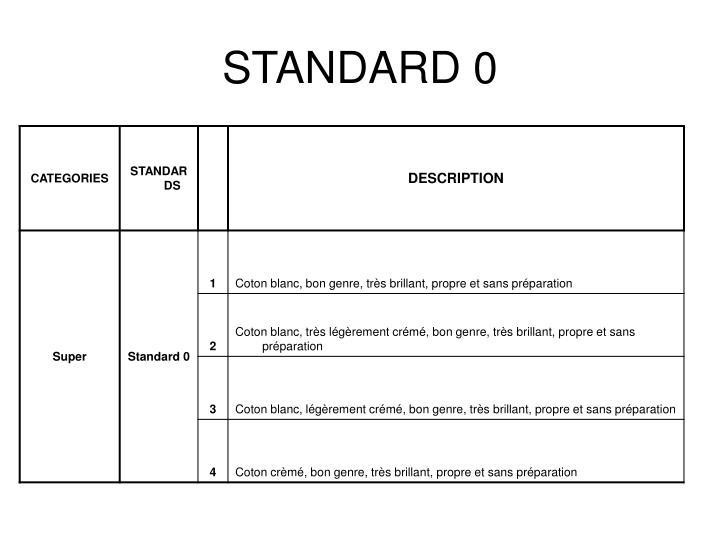 STANDARD 0