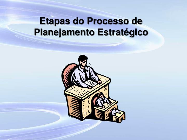 Etapas do Processo de Planejamento Estratégico