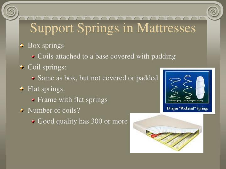 Support Springs in Mattresses