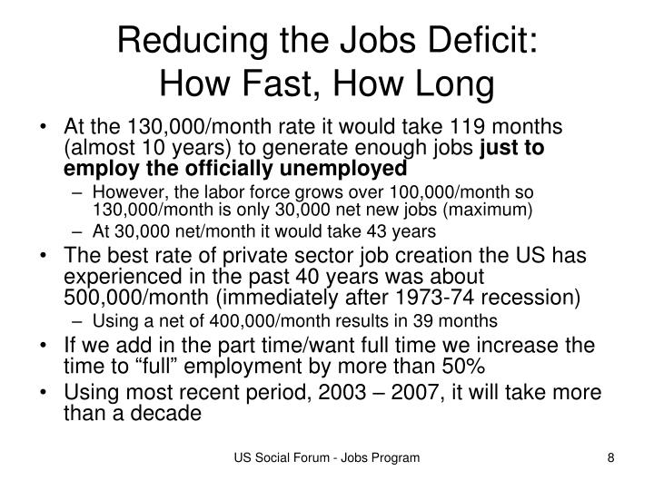 Reducing the Jobs Deficit: