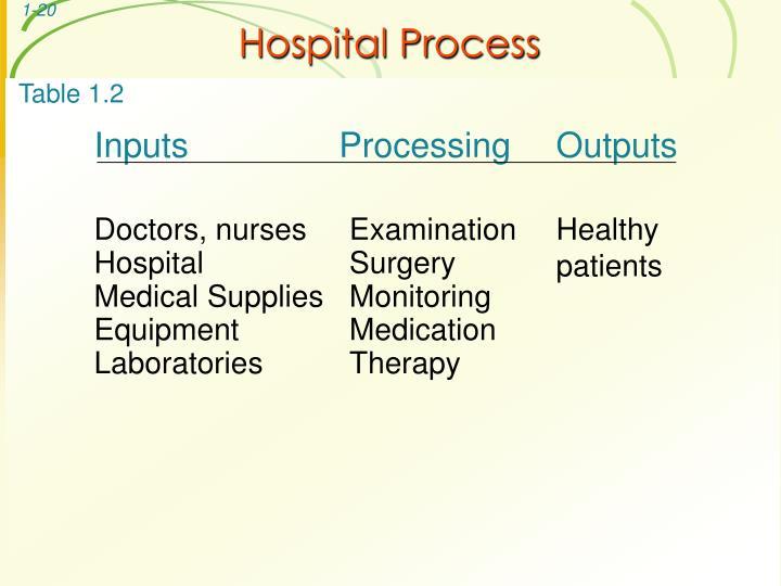 Doctors, nurses