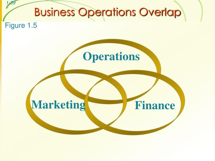 Business Operations Overlap