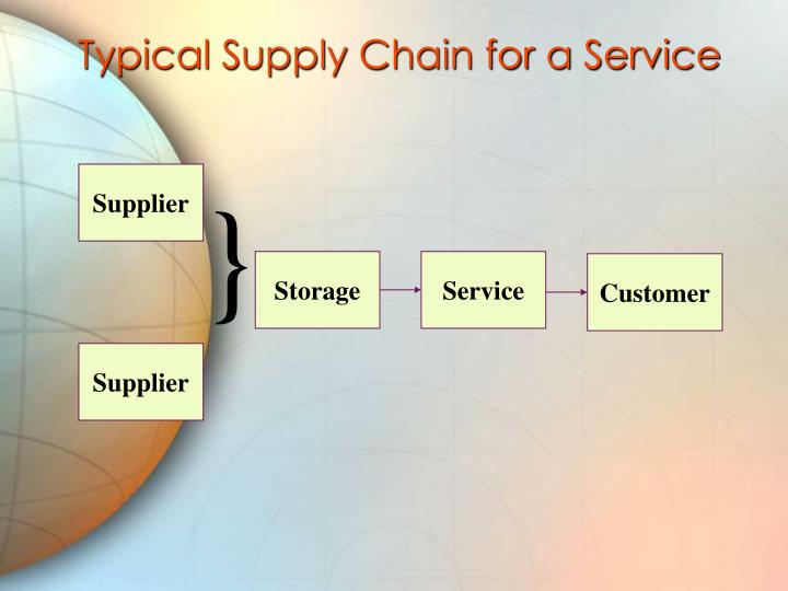 Typical Supply Chain for a Service