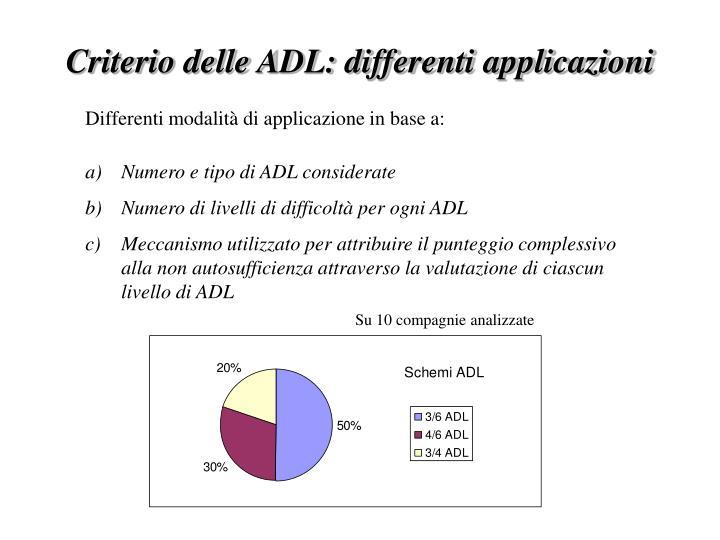 Criterio delle ADL: differenti applicazioni