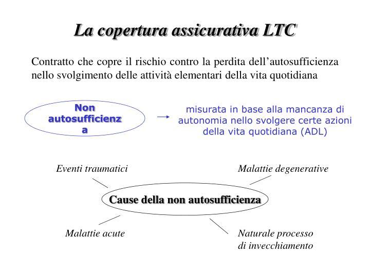 La copertura assicurativa LTC