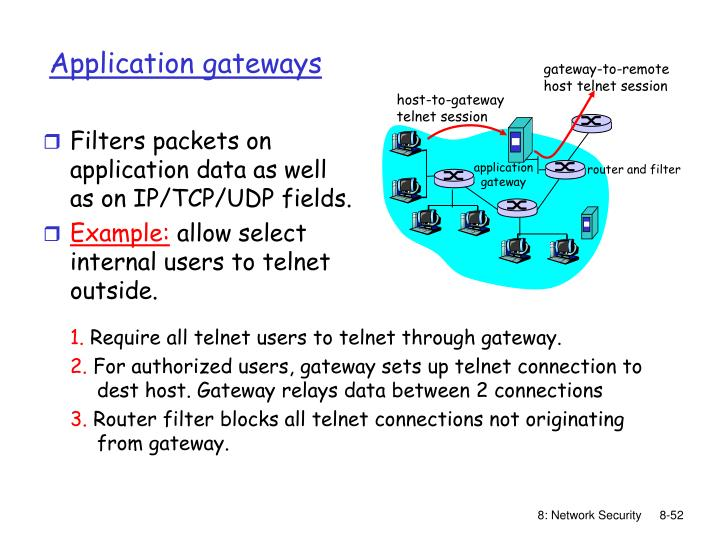 Filters packets on application data as well as on IP/TCP/UDP fields.