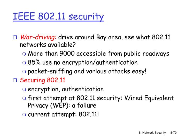 IEEE 802.11 security