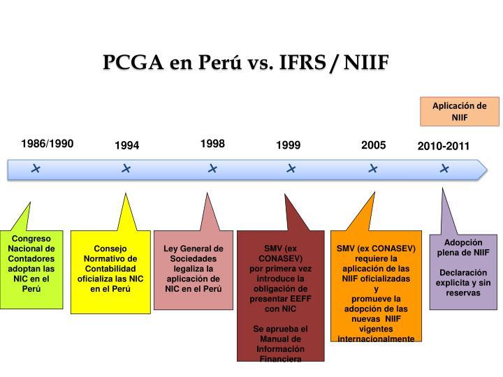 PCGA en Perú vs. IFRS / NIIF