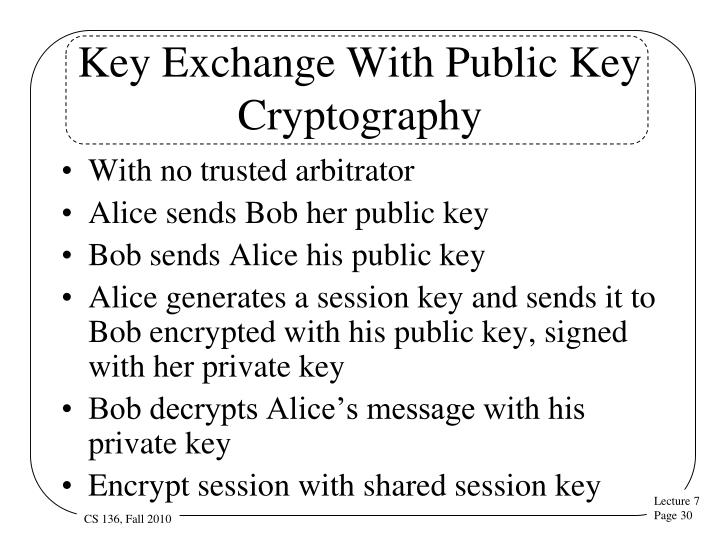 Key Exchange With Public Key Cryptography