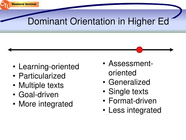Dominant Orientation in Higher Ed