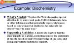 example biochemistry