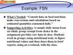 example fsn