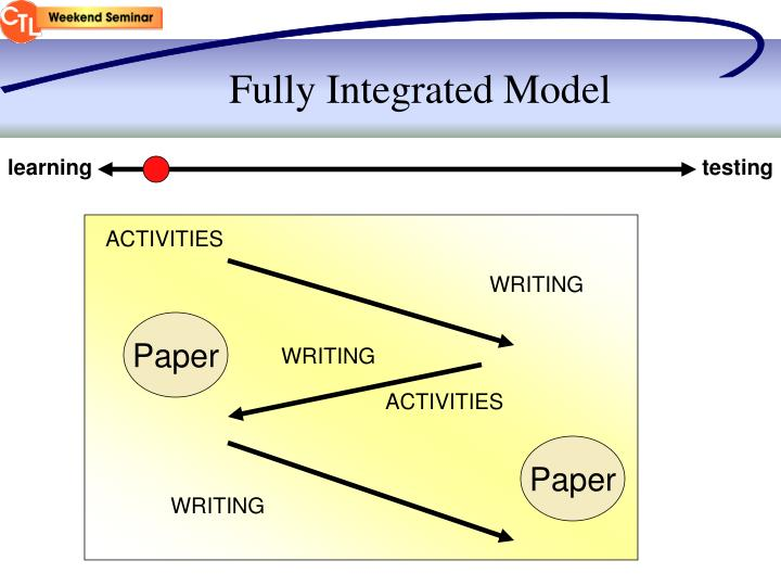Fully Integrated Model