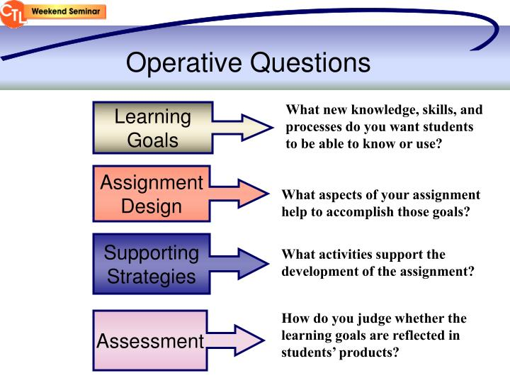 Operative Questions