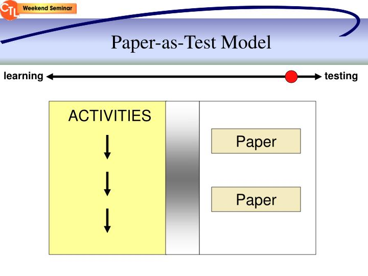 Paper-as-Test Model