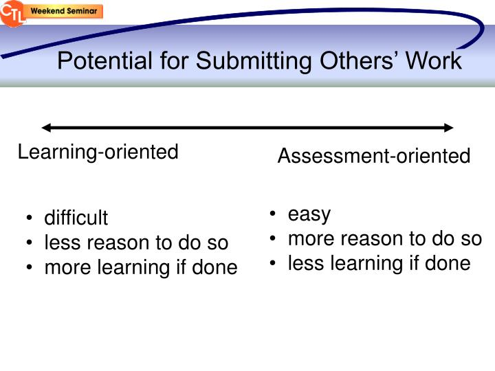 Potential for Submitting Others' Work