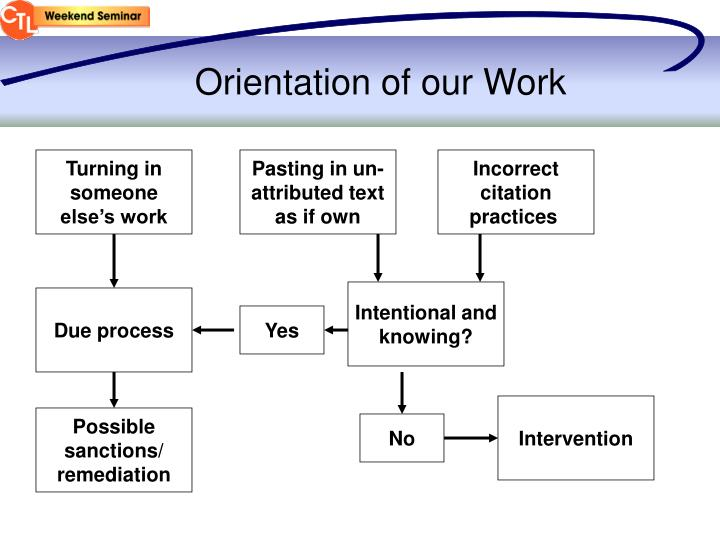 Orientation of our Work