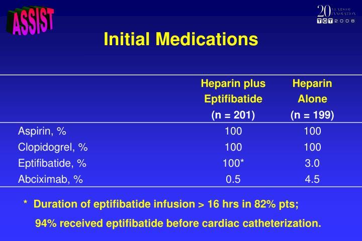 Initial Medications