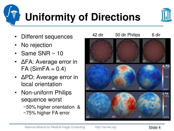 Uniformity of Directions