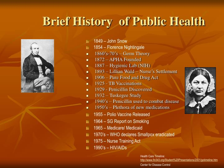 Brief History  of Public Health