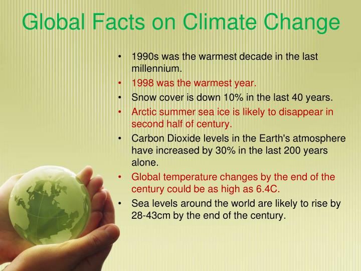 Global Facts on Climate Change