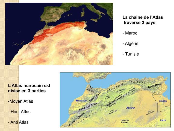 La chaîne de l'Atlas