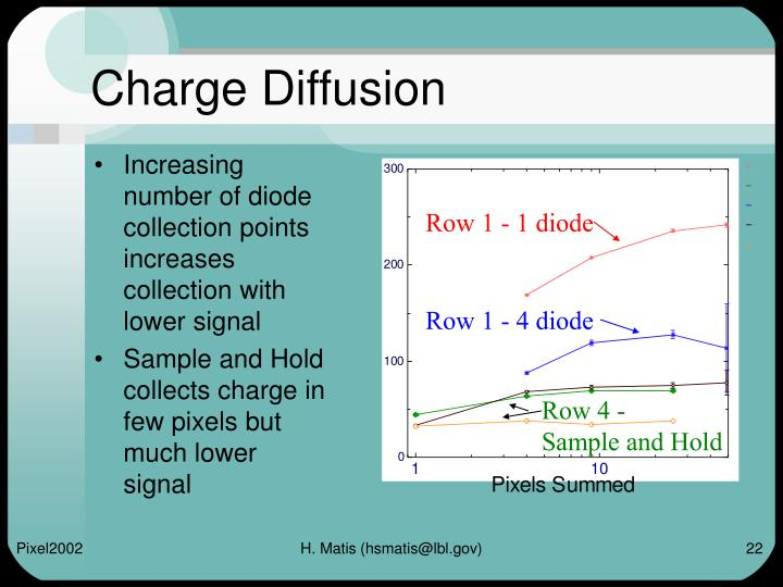 Charge Diffusion