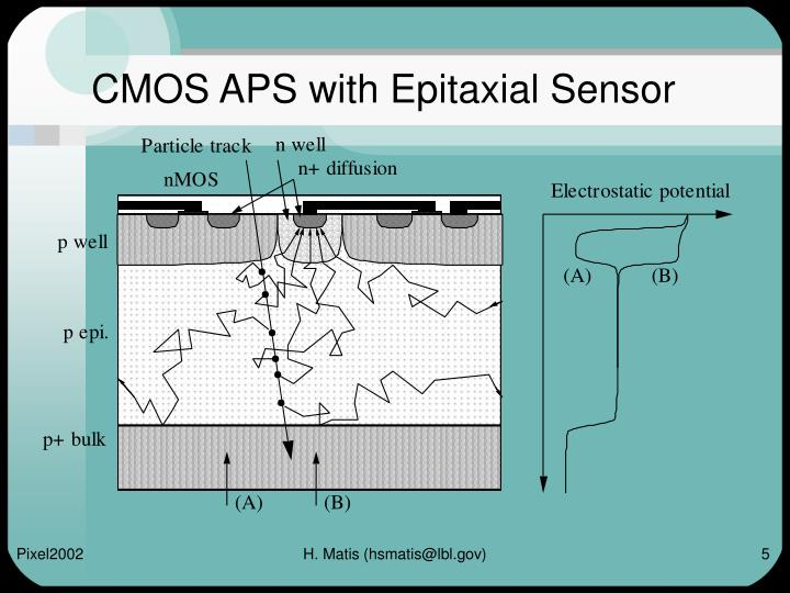 CMOS APS with Epitaxial Sensor