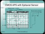 cmos aps with epitaxial sensor