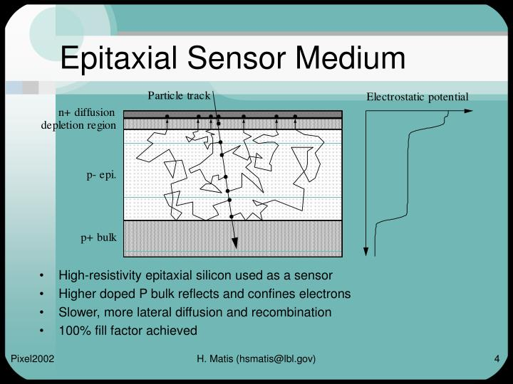 Epitaxial Sensor Medium
