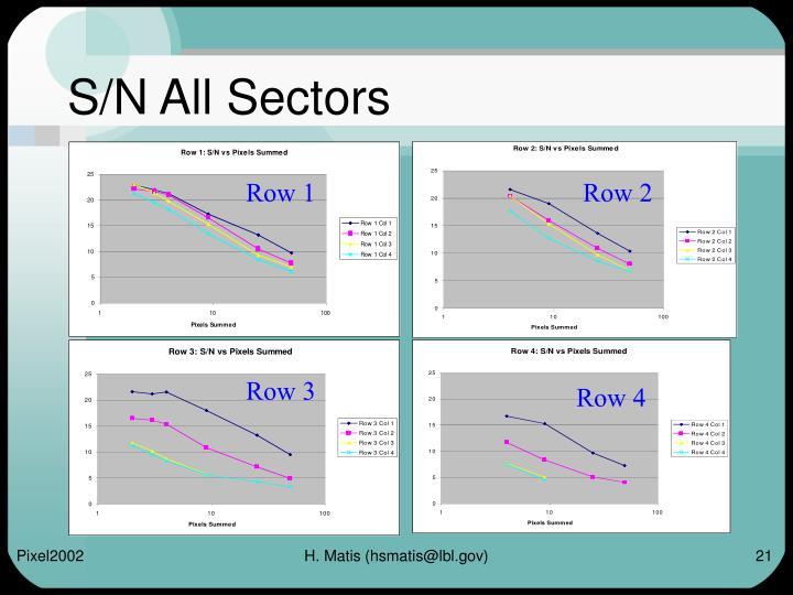 S/N All Sectors
