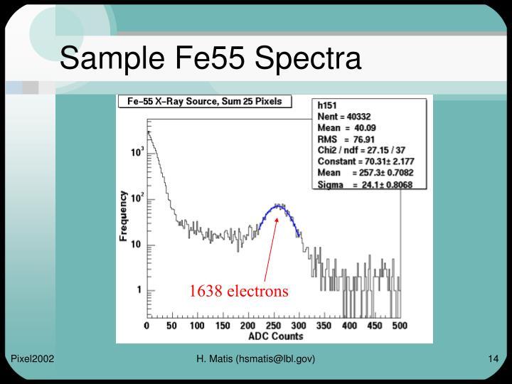 Sample Fe55 Spectra