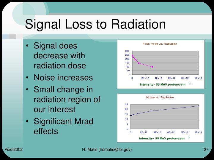 Signal Loss to Radiation