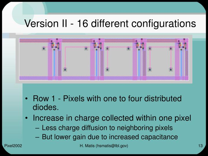 Version II - 16 different configurations