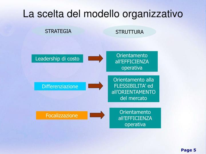 La scelta del modello organizzativo