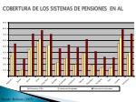 cobertura de los sistemas de pensiones en al