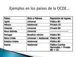 ejemplos en los pa ses de la ocde1