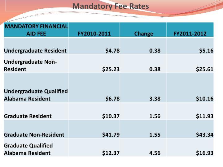 Mandatory Fee Rates