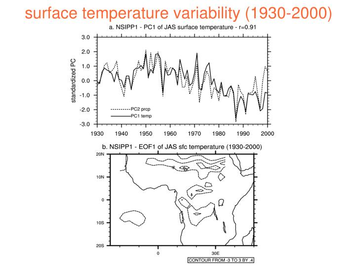 surface temperature variability (1930-2000)