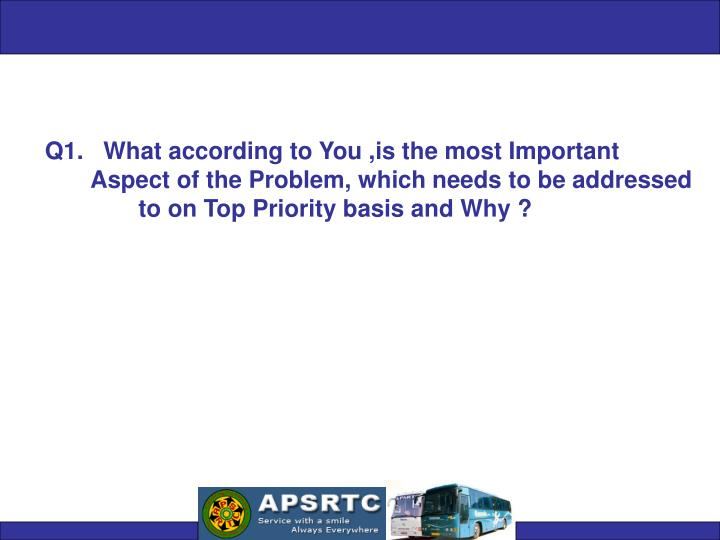Q1.   What according to You ,is the most Important