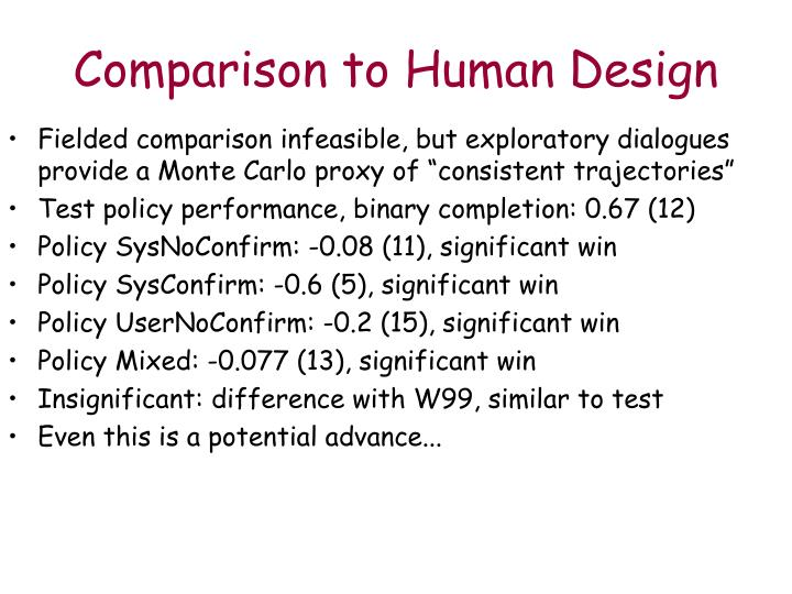 Comparison to Human Design