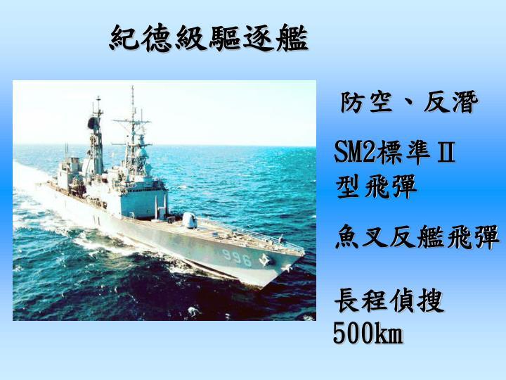 紀德級驅逐艦