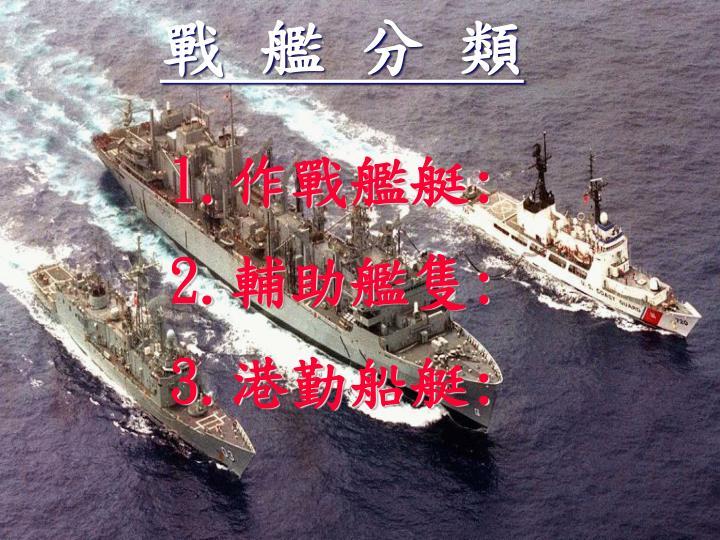 戰 艦 分 類