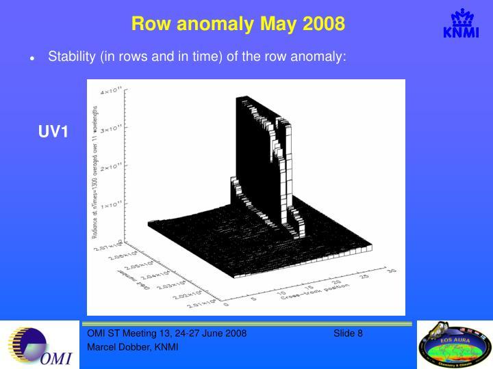 Row anomaly May 2008