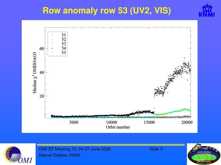 Row anomaly row 53 (UV2, VIS)
