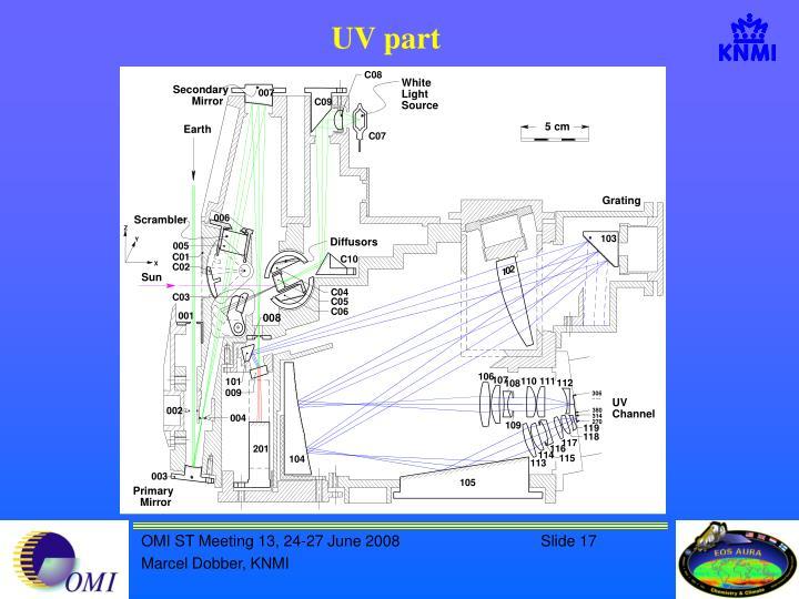 UV part