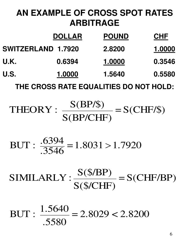 Exchange Rate Arbitrage Example Coupons Scam