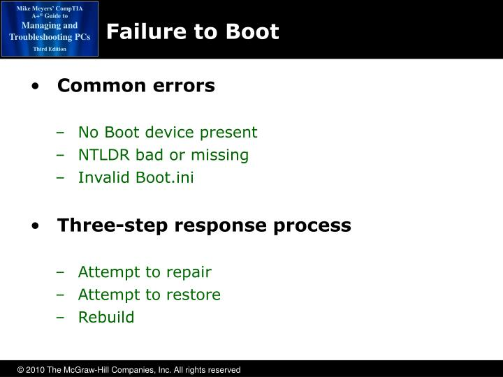 Failure to Boot