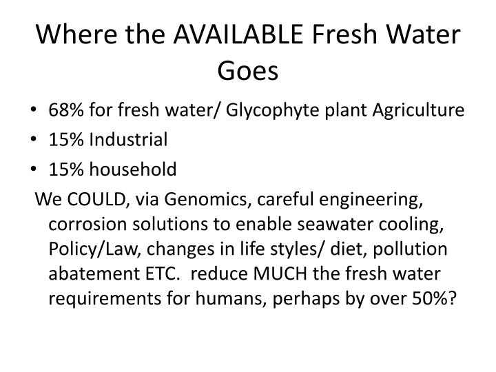 Where the AVAILABLE Fresh Water Goes